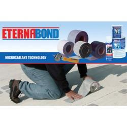 Есенните ремонти с лентите ETERNABOND  – спокойствие за вас